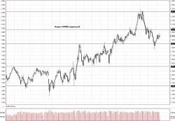 Обзор рынка 16.08.2017 — Александр Крылов: Инвестиционная палата