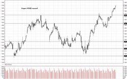 Обзор рынка 09.08.2017 — Александр Крылов: Инвестиционная палата