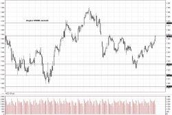 Обзор рынка 25.08.2017