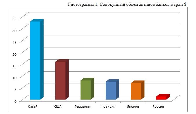 Алексей Соловцов: Сколько банков останется в России через 10 лет?