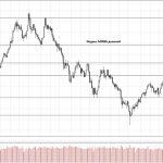 Обзор рынка 12.09.2017
