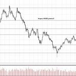 Обзор рынка 26.09.2017