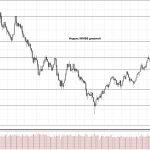 Обзор рынка 24.10.2017