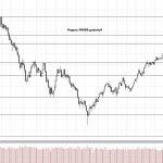 Обзор рынка 17.11.2017