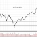 Обзор рынка 26.12.2017