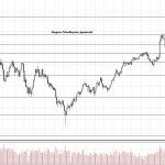 Обзор рынка 25.12.2017