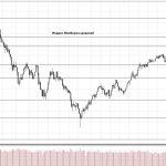 Обзор рынка 01.12.2017