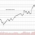 Обзор рынка 14.03.2018