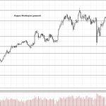 Обзор рынка 09.06.2018