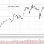 Обзор рынка 14.06.2018