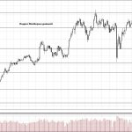 Обзор рынка 15.06.2018