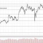 Обзор рынка 10.07.2018