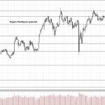 Обзор рынка 24.07.2018