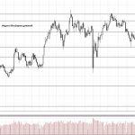 Обзор рынка 06.08.2018
