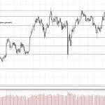 Обзор рынка 16.08.2018