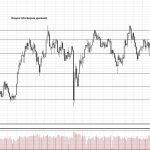 Обзор рынка 25.09.2018